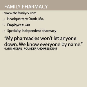 Family Pharmacy Info