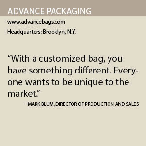 Advance Packaging Fact Box